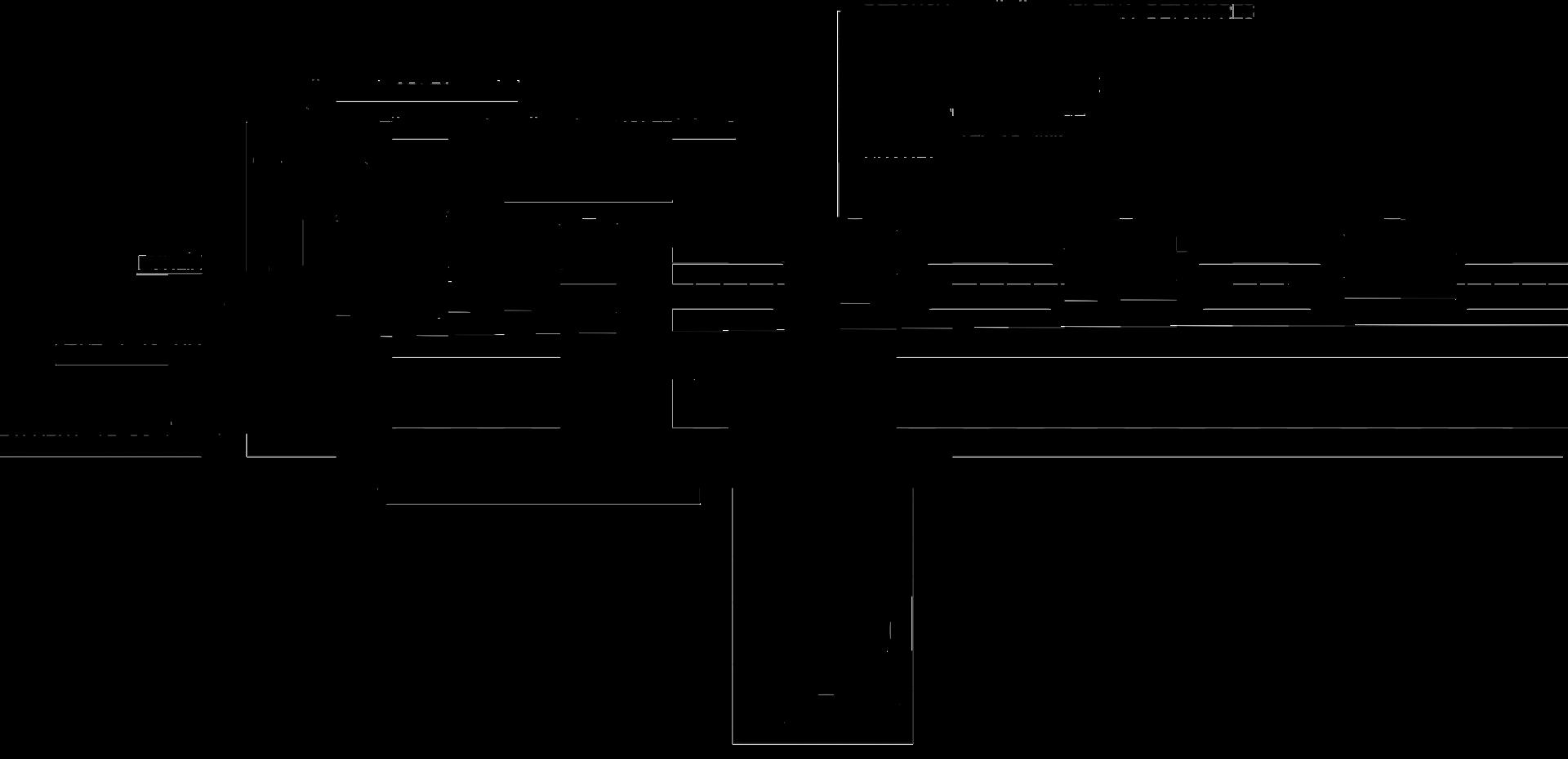 Detail použití štítového lemování